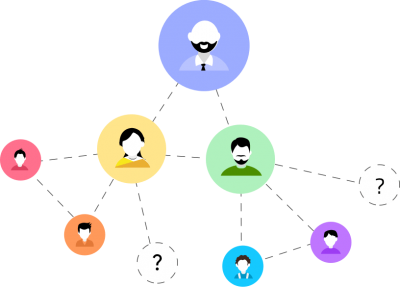 Innovent-managed-team